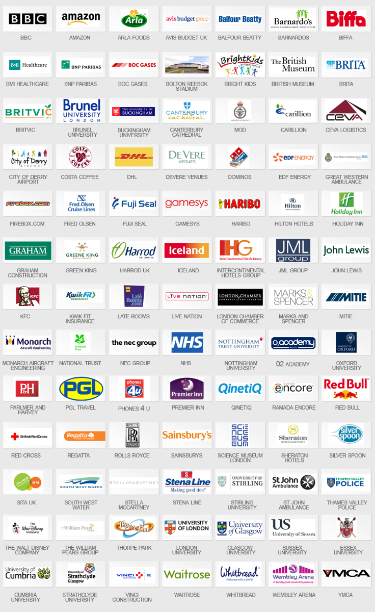 A list of 